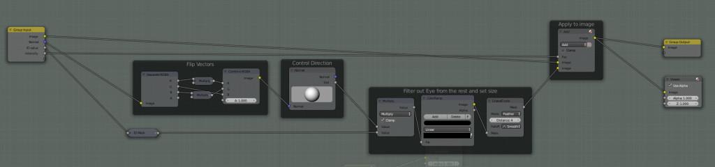 eye_nodes